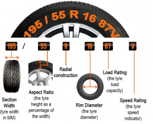 How To Read Tire Measurements >> Ray Barnett Harelaw Garage | Wheel & Tyre Services